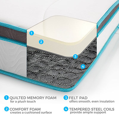 LinenSpa-mattress-review