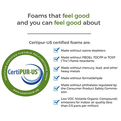 certipur-us-certification