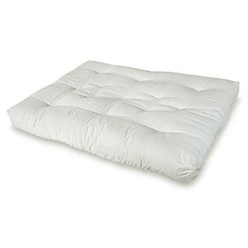 best-innerspring-mattress-consumer-reports