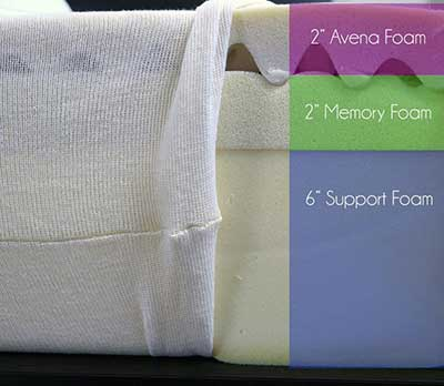 Leesa-mattress-foam-layers