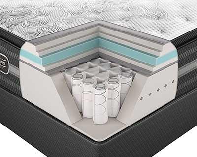 Simmons-Beautyrest-Black-mattress-layers