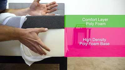 Tuft-&-Needle-mattress-layers