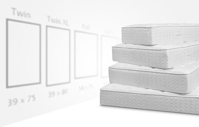 Memory Foam Mattress Thickness Differences [8, 10, 12, 14, 16